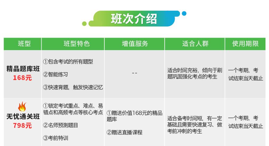 2019版中医护理学考试宝典(护师)[专业代码:204]-题库版