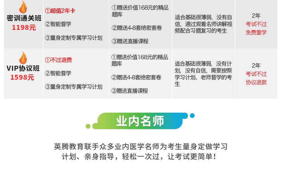 2019版病理学技术(师)考试宝典[专业代码:208]-题库版