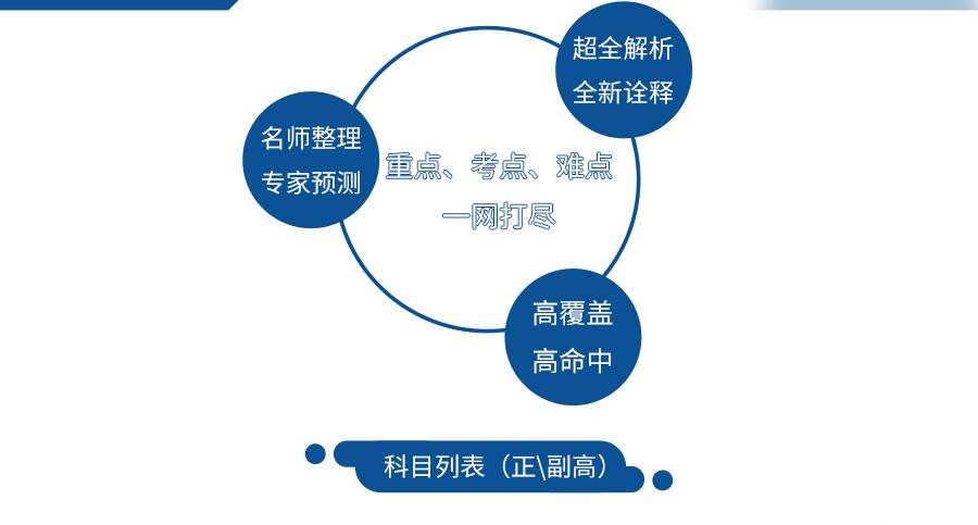 2019版传染病学医学高级职称考试宝典(副高)-考前冲刺试卷