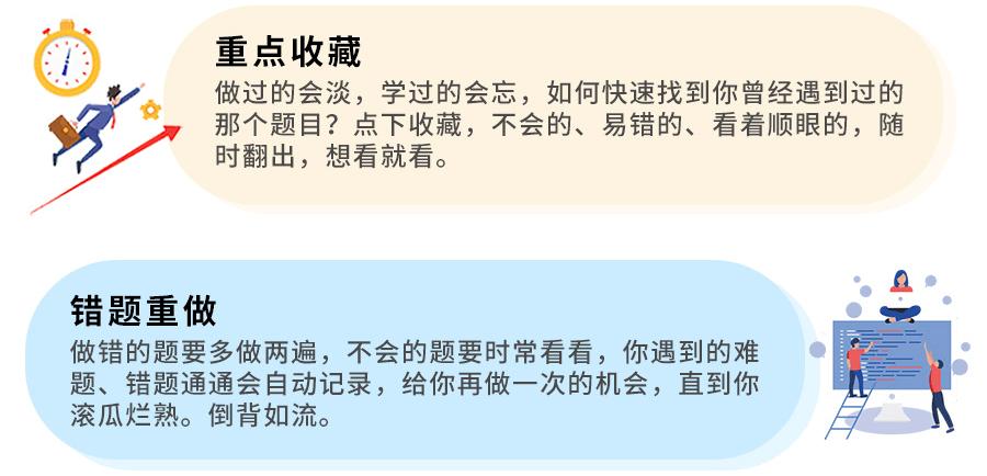2020版住院医师规范化培训招录考试宝典(口腔医学)-题库版