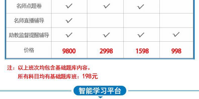 2019版传染病学医学高级职称考试宝典(正高)-题库版