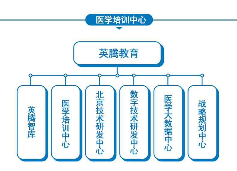 2019版护理学医学高级职称考试宝典(副高)-题库版