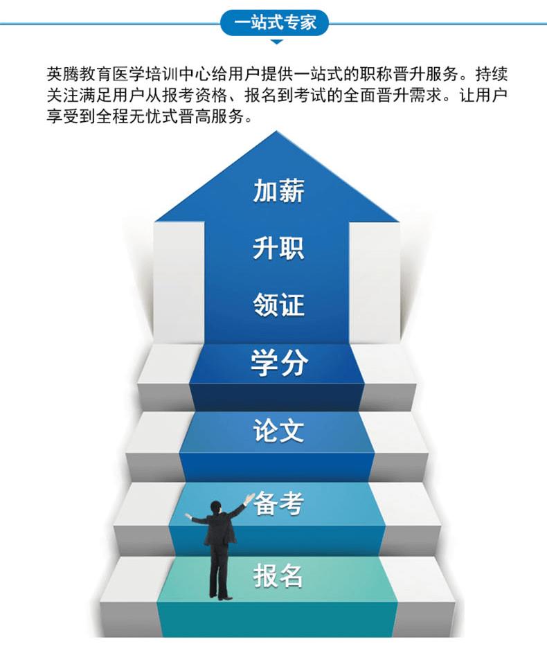 2019版外科护理医学高级职称考试宝典(正高)-精讲课程班