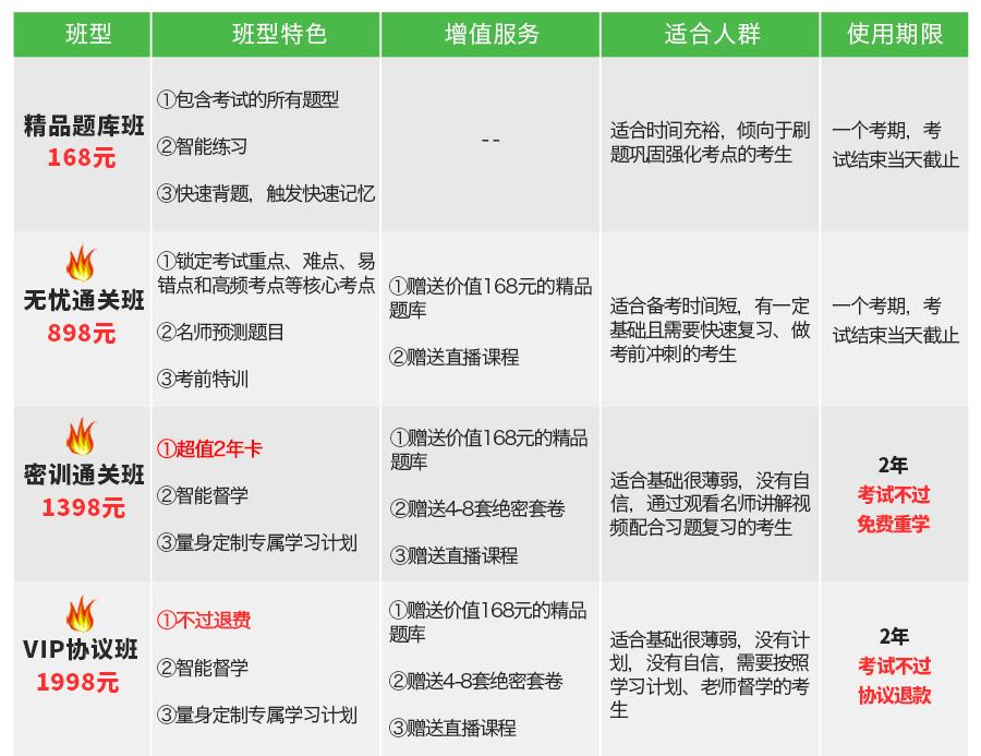 2019版主管护师考试宝典(社区护理)[专业代码:373]-题库版