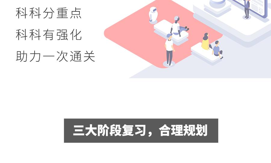 2019版肾内科学主治医师考试宝典[专业代码:307]-题库版