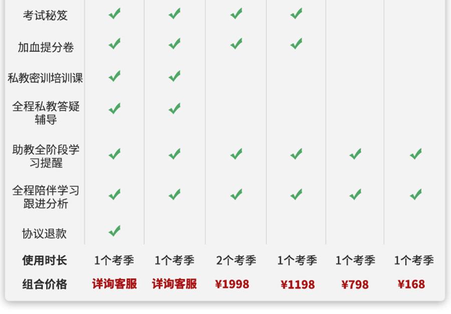 2020版病案信息技术(士)考试宝典[专业代码:110]-题库版