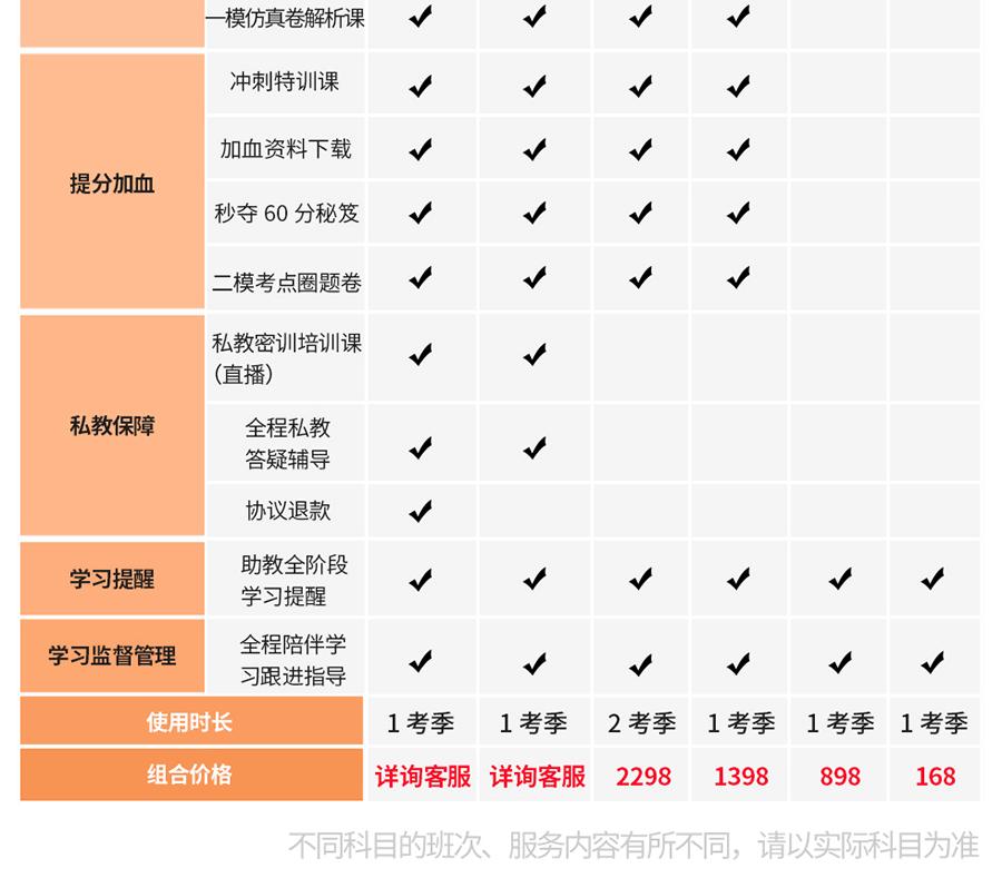 2021版主管护师考试宝典(护理学)[专业代码:368]-题库版
