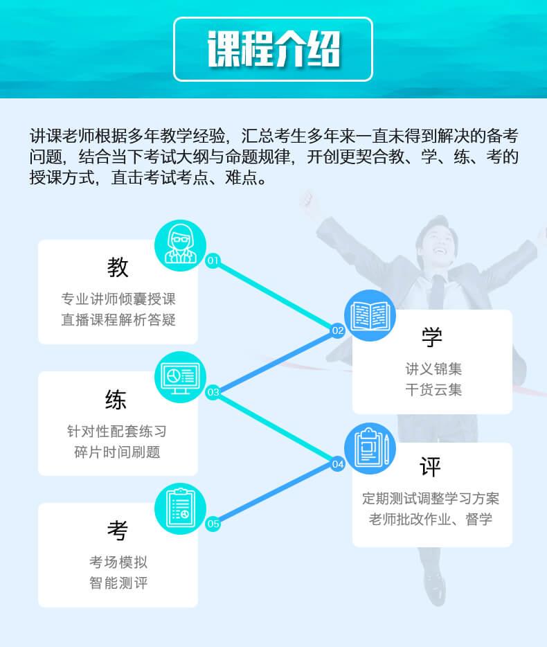 2019版执业药师(西药)资格考试宝典-考前冲刺包