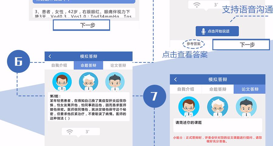 2019版中医全科学医学高级职称考试宝典(正高)-面审及论文答辩