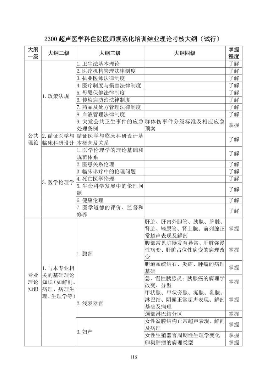 2018年超声医学科(2300)住院医师规范化培训结业理论考核大纲(试行)